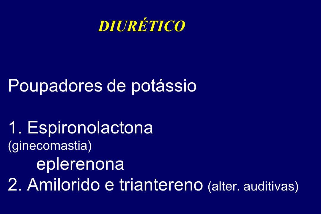 Indapamida Acção no tubulo distal Expoliação de potássio Menor interferencia na glicemia, lipidemia Possivel efeito antagonista cálcio Regressão HVE s