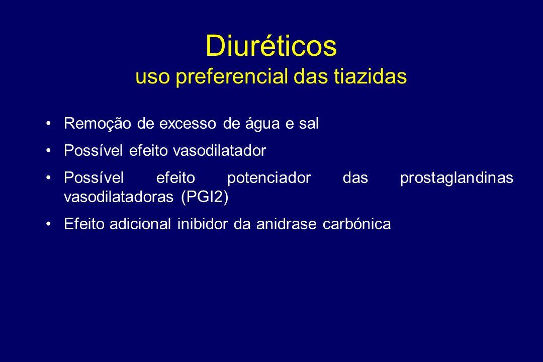 DIURETICOS Deplecção de sódio Descida da pressão arterial
