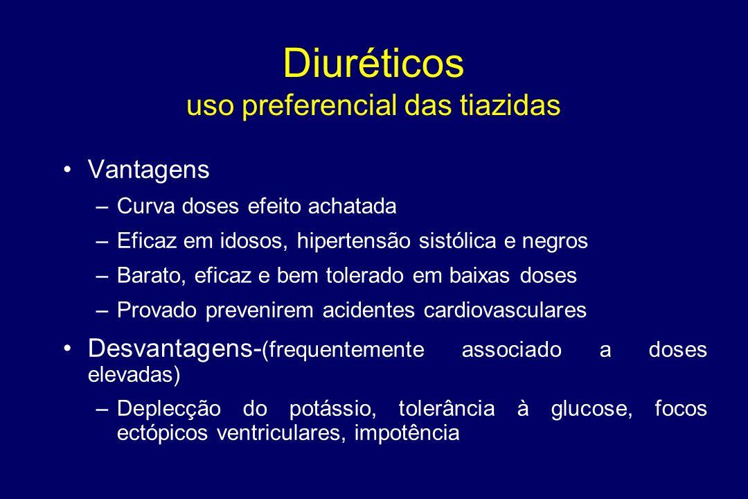 AdultoAdulto Na+Ca2+Na+Ca2+ Ca2+ intracelular Ca2+ intracelular maior contracção m l. vascular maior contracção m l. vascular Ca2+ intracelular Ca2+ i