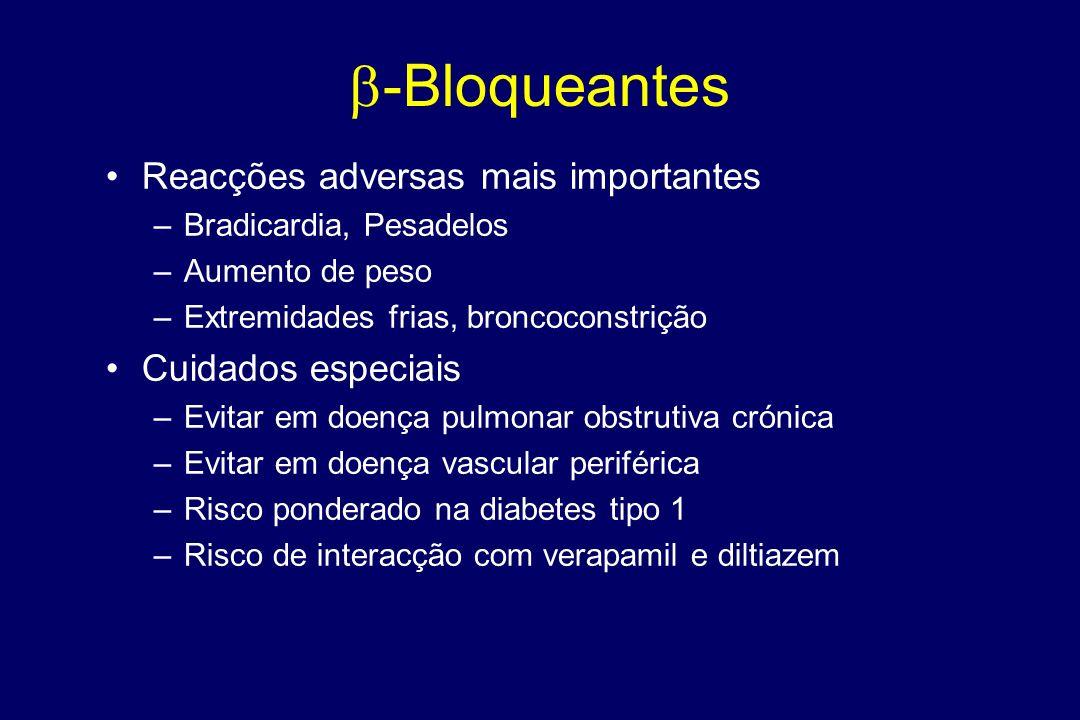 -Bloqueantes Desvantagens –Evitar em doença pulmonar obstrutiva crónica –Evitar em doença vascular periférica –Menos eficazes nos negros –Possível aum