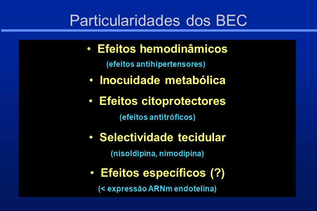 Antagonistas do cálcio Efeito vasodilatador – Nifedipina > diltiazem > verapamil Efeito depressor da condução A-V e bradicardia – Nifedipina < diltiaz