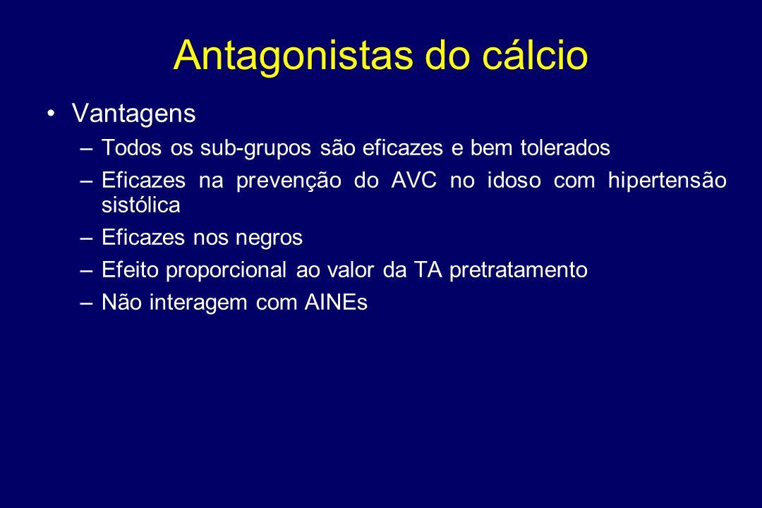 Particularidades dos BEC Efeitos hemodinâmicos (efeitos antihipertensores) Inocuidade metabólica Efeitos citoprotectores (efeitos antitróficos) Select
