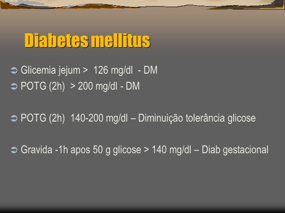 Diagnóstico Glicémia PlasmáticaClassificação Jejum Pós prandial < 6.1 mmol / l < 7.7 mmol/l < 110 mg / dl < 140 mg / dl Normal >=6.1 =7.7 < 11.1 mmol / l > = 110 = 140 < 200 mg / dl >=7mmol / l > = 11.1 mmo l/ l > = 126 mg / dl > = 200 mg / dl Intolerância aGlicose Diabetes mellitus Fonte: Expert Commitee of the Diagnosis and Classification of Diabetes Mellitus I -