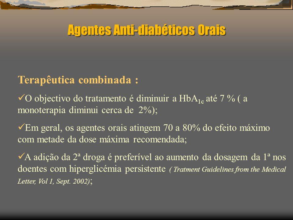 OUTROS Insulin releasers : novas glitazonas – darglitazona, T174 Agonistas PPAR alfa – (redução oxidação dos AG) Moduladores metabolicos – inib da CPT1 (carnitina palmitoil trasferase), reduzem transferencia da ACoA para a mitocondria, reduzem oxidação AG cadeia longa e a neoglicogenese) Farmacos antiobesidade – orlistat, sibutramina, bromocriptina, pramlintide FARMACOS INTERFEREM SISTEMA ENDOCANABINOIDE (RIMONABANT) – Redução ponderal e cessação de fumar INSULINA INALATÓRIA