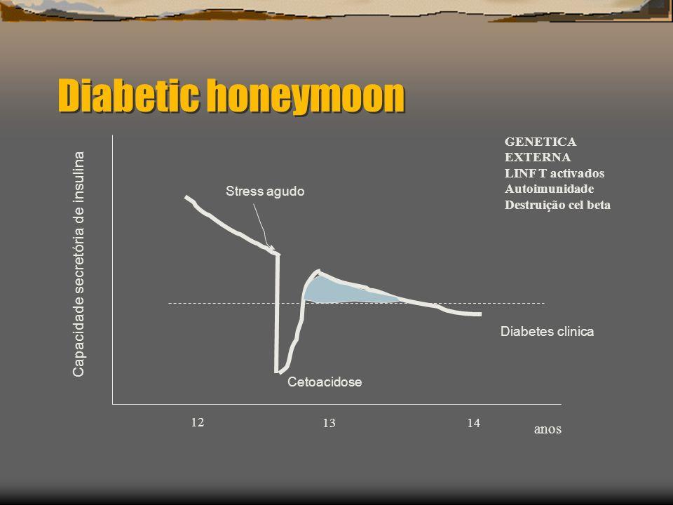 Agentes Anti-diabéticos Orais Inibidores da α glucosidase : Atrasam a absorção da glicose e outros monossacáricos inibindo as enzimas intestinais e interferindo com a hidrólise dos CBH; A acarbose atrasa o desenvolvimento da Diabetes nos doentes com intolerância à glicose (J-L Chiasson et al, Lancet 2002, 359:2072); São contra-indicados na presença de doenças intestinais crónicas, ulceração do cólon e obstrução intestinal de qualquer ordem;