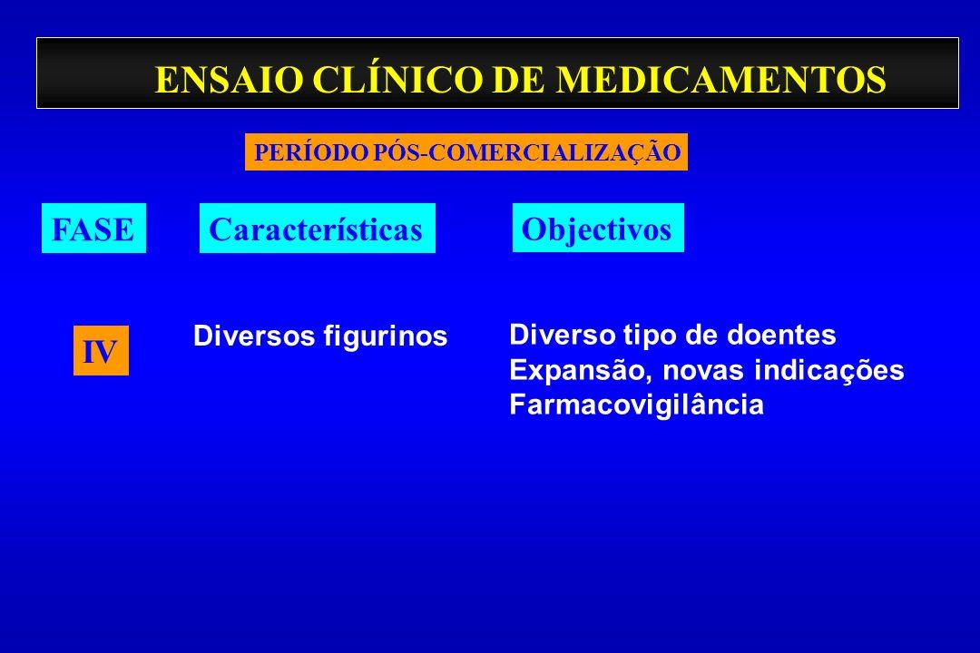 ENSAIO CLÍNICO DE MEDICAMENTOS Diverso tipo de doentes Expansão, novas indicações Farmacovigilância Diversos figurinos FASE Características Objectivos