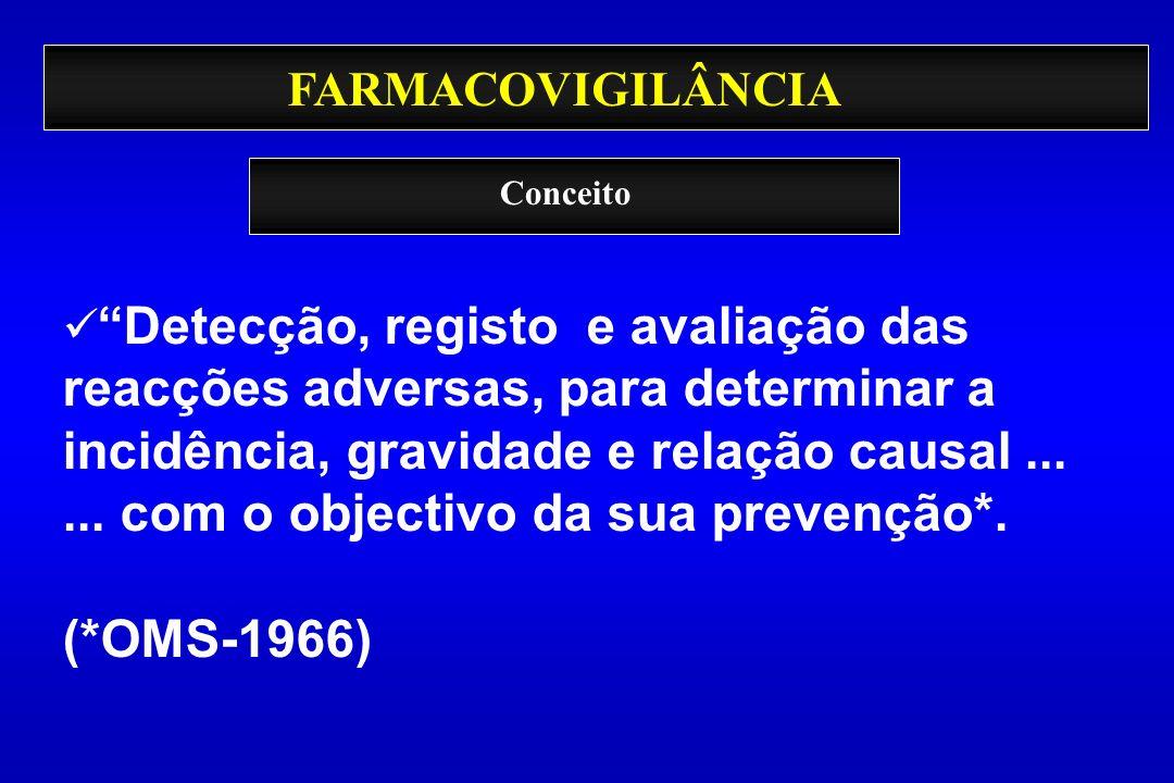 FARMACOVIGILÂNCIA Detecção, registo e avaliação das reacções adversas, para determinar a incidência, gravidade e relação causal...... com o objectivo