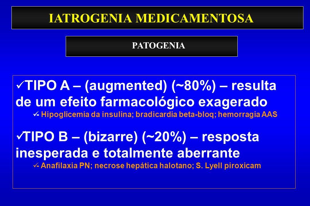 IATROGENIA MEDICAMENTOSA TIPO A – (augmented) (~80%) – resulta de um efeito farmacológico exagerado - Hipoglicemia da insulina; bradicardia beta-bloq;
