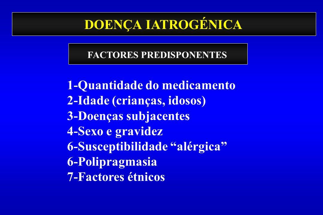 DOENÇA IATROGÉNICA 1-Quantidade do medicamento 2-Idade (crianças, idosos) 3-Doenças subjacentes 4-Sexo e gravidez 6-Susceptibilidade alérgica 6-Polipr