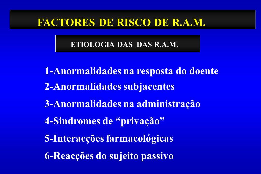 FACTORES DE RISCO DE R.A.M. 1-Anormalidades na resposta do doente 2-Anormalidades subjacentes 3-Anormalidades na administração 4-Sindromes de privação