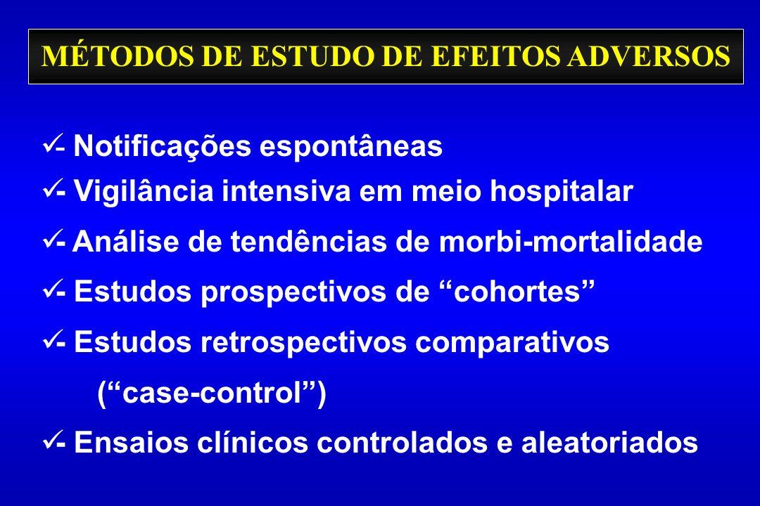 MÉTODOS DE ESTUDO DE EFEITOS ADVERSOS - Notificações espontâneas - Vigilância intensiva em meio hospitalar - Análise de tendências de morbi-mortalidad