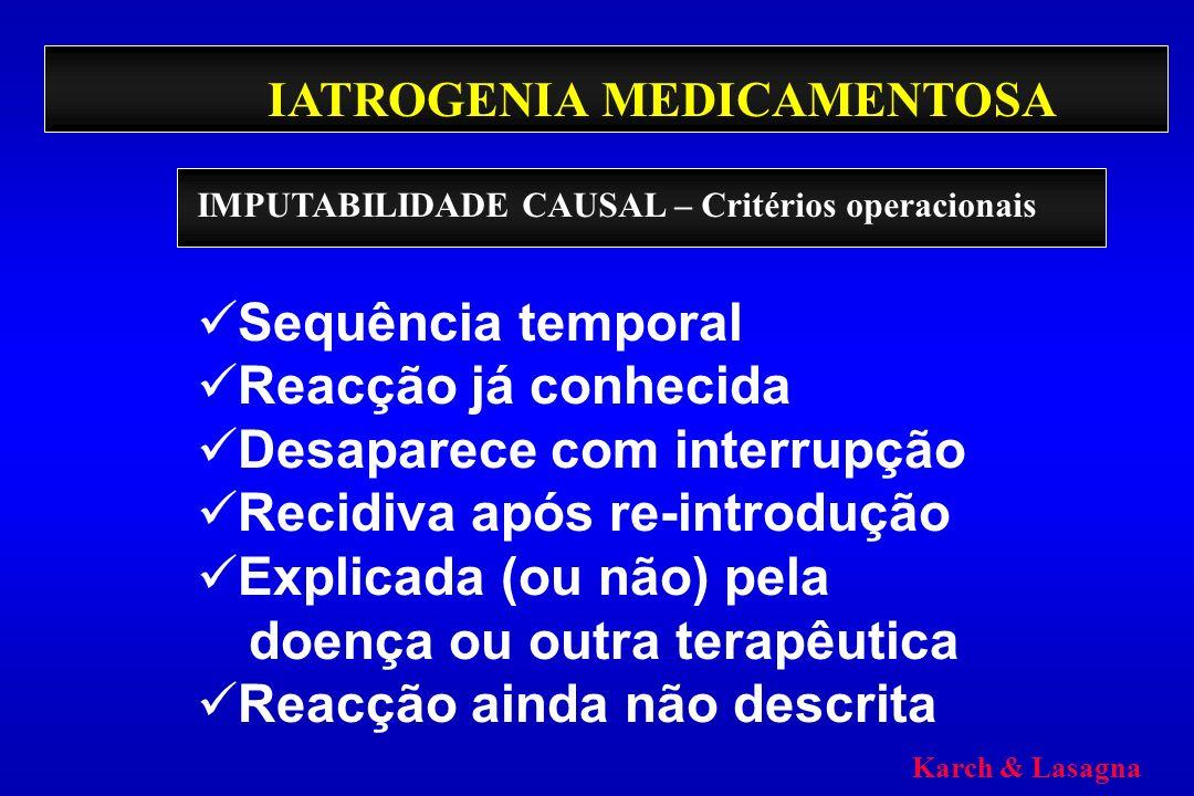 IATROGENIA MEDICAMENTOSA Sequência temporal Reacção já conhecida Desaparece com interrupção Recidiva após re-introdução Explicada (ou não) pela doença