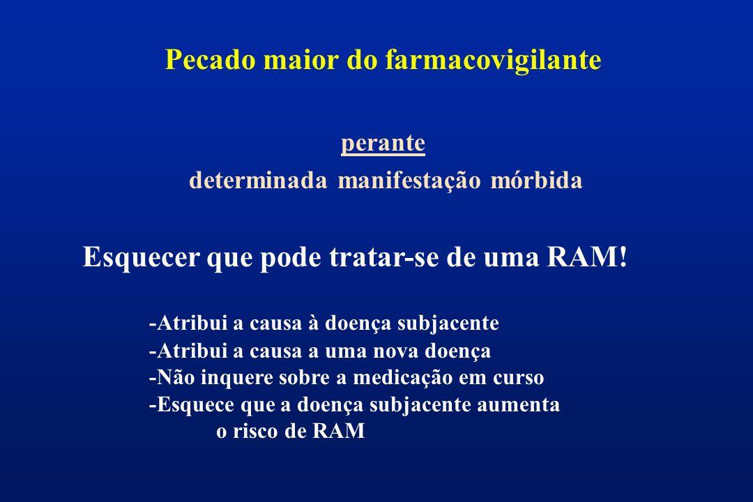 Pecado maior do farmacovigilante perante determinada manifestação mórbida Esquecer que pode tratar-se de uma RAM! -Atribui a causa à doença subjacente