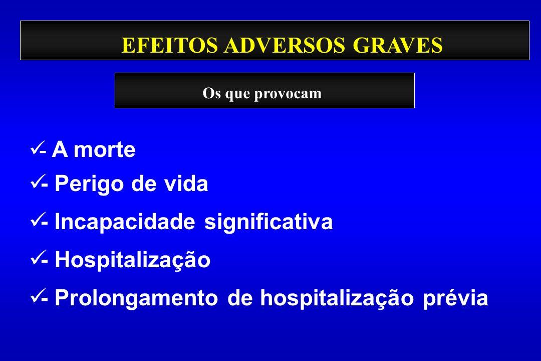 EFEITOS ADVERSOS GRAVES - A morte - Perigo de vida - Incapacidade significativa - Hospitalização - Prolongamento de hospitalização prévia Os que provo
