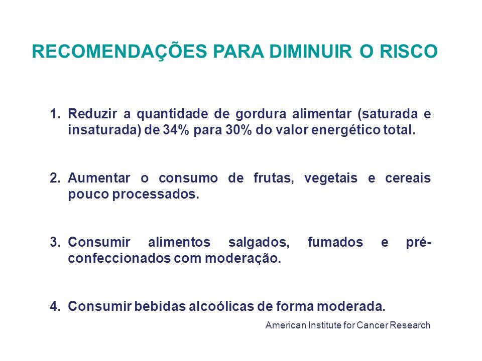 RECOMENDAÇÕES PARA DIMINUIR O RISCO 1.Reduzir a quantidade de gordura alimentar (saturada e insaturada) de 34% para 30% do valor energético total. 2.A