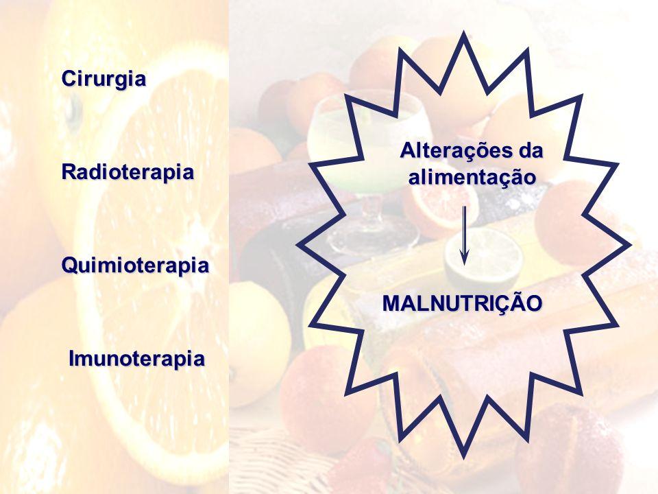 Cirurgia Radioterapia Quimioterapia Imunoterapia Alterações da Alterações da alimentação alimentação MALNUTRIÇÃO
