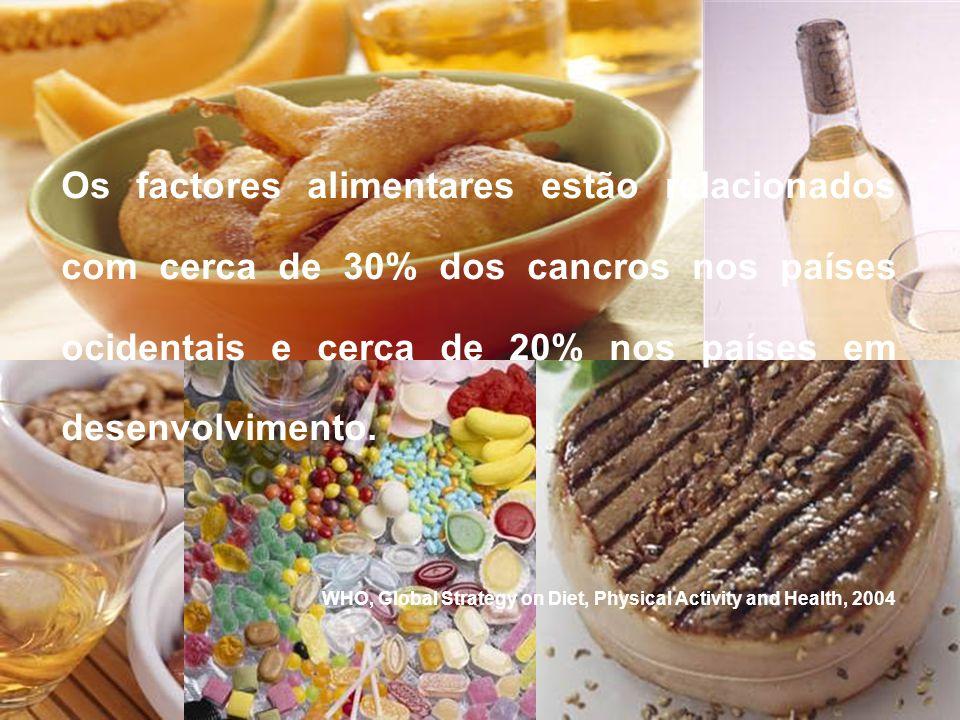 Os factores alimentares estão relacionados com cerca de 30% dos cancros nos países ocidentais e cerca de 20% nos países em desenvolvimento. WHO, Globa