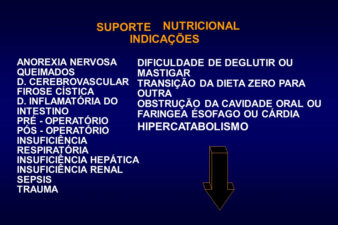SUPORTE ANOREXIA NERVOSA QUEIMADOS D. CEREBROVASCULAR FIROSE CÍSTICA D. INFLAMATÓRIA DO INTESTINO PRÉ - OPERATÓRIO PÓS - OPERATÓRIO INSUFICIÊNCIA RESP