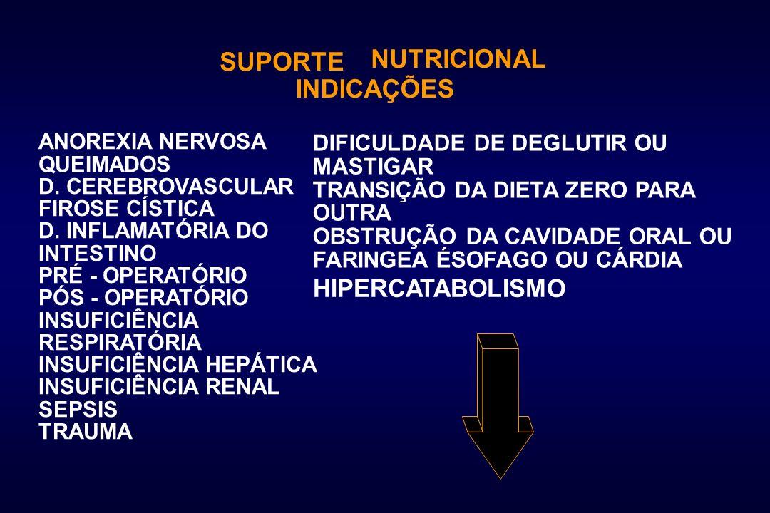 HIDRATOS DE CARBONO Doente pouco catabólico 14 mg / Kg /min.