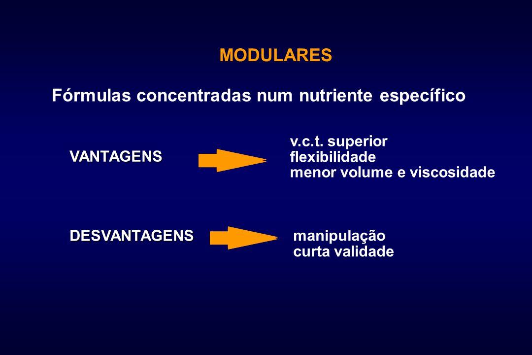 MODULARES Fórmulas concentradas num nutriente específico DESVANTAGENS VANTAGENS v.c.t. superior flexibilidade menor volume e viscosidade manipulação c