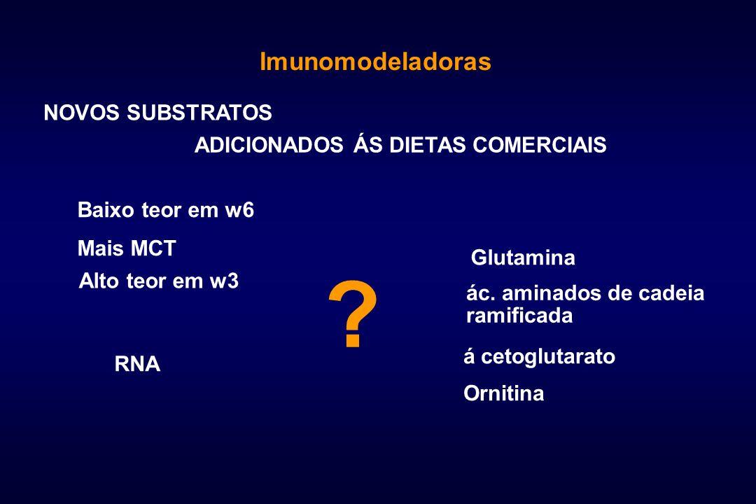 Imunomodeladoras NOVOS SUBSTRATOS ADICIONADOS ÁS DIETAS COMERCIAIS Mais MCT Baixo teor em w6 RNA Glutamina ác. aminados de cadeia ramificada Ornitina