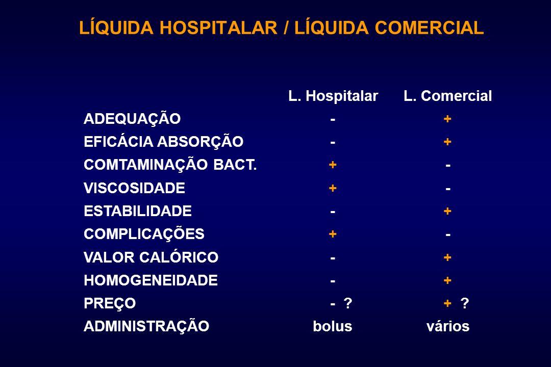 LÍQUIDA HOSPITALAR / LÍQUIDA COMERCIAL L. HospitalarL. Comercial ADEQUAÇÃO-+ EFICÁCIA ABSORÇÃO-+ COMTAMINAÇÃO BACT.+- VISCOSIDADE+- ESTABILIDADE-+ COM