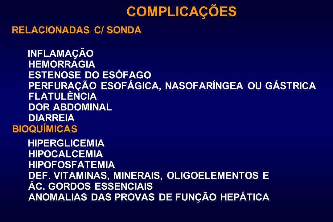 INFLAMAÇÃO HEMORRAGIA ESTENOSE DO ESÓFAGO PERFURAÇÃO ESOFÁGICA, NASOFARÍNGEA OU GÁSTRICA FLATULÊNCIA DOR ABDOMINAL DIARREIA HIPERGLICEMIA HIPOCALCEMIA