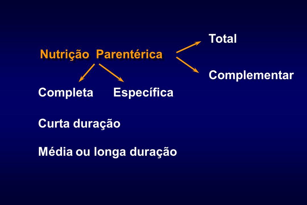 Nutrição Parentérica Total Complementar Completa Específica Curta duração Média ou longa duração
