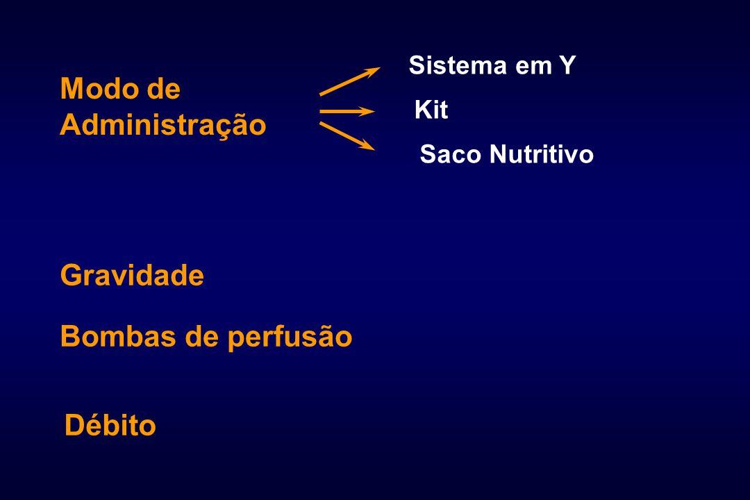 Modo de Administração Sistema em Y Kit Saco Nutritivo Gravidade Bombas de perfusão Débito