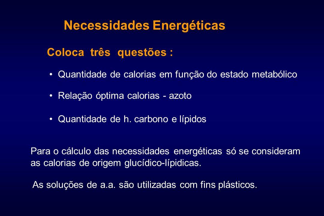 Necessidades Energéticas Coloca três questões : Quantidade de calorias em função do estado metabólico Relação óptima calorias - azoto Quantidade de h.