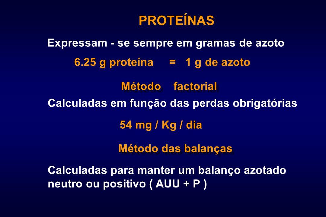 PROTEÍNAS Expressam - se sempre em gramas de azoto 6.25 g proteína = 1 g de azoto Método factorial Calculadas em função das perdas obrigatórias 54 mg