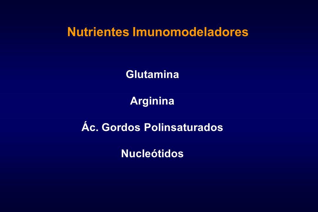 Nutrientes Imunomodeladores Glutamina Arginina Ác. Gordos Polinsaturados Nucleótidos