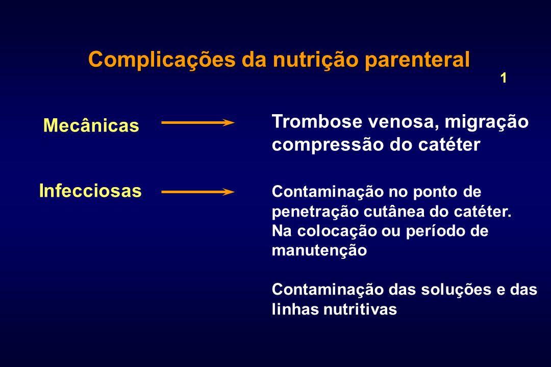 Complicações da nutrição parenteral Mecânicas Trombose venosa, migração compressão do catéter Infecciosas Contaminação no ponto de penetração cutânea