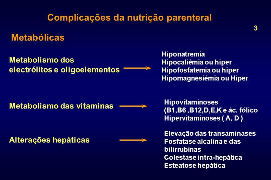 Complicações da nutrição parenteral Metabólicas 3 Metabolismo dos electrólitos e oligoelementos Metabolismo das vitaminas Hiponatremia Hipocaliémia ou