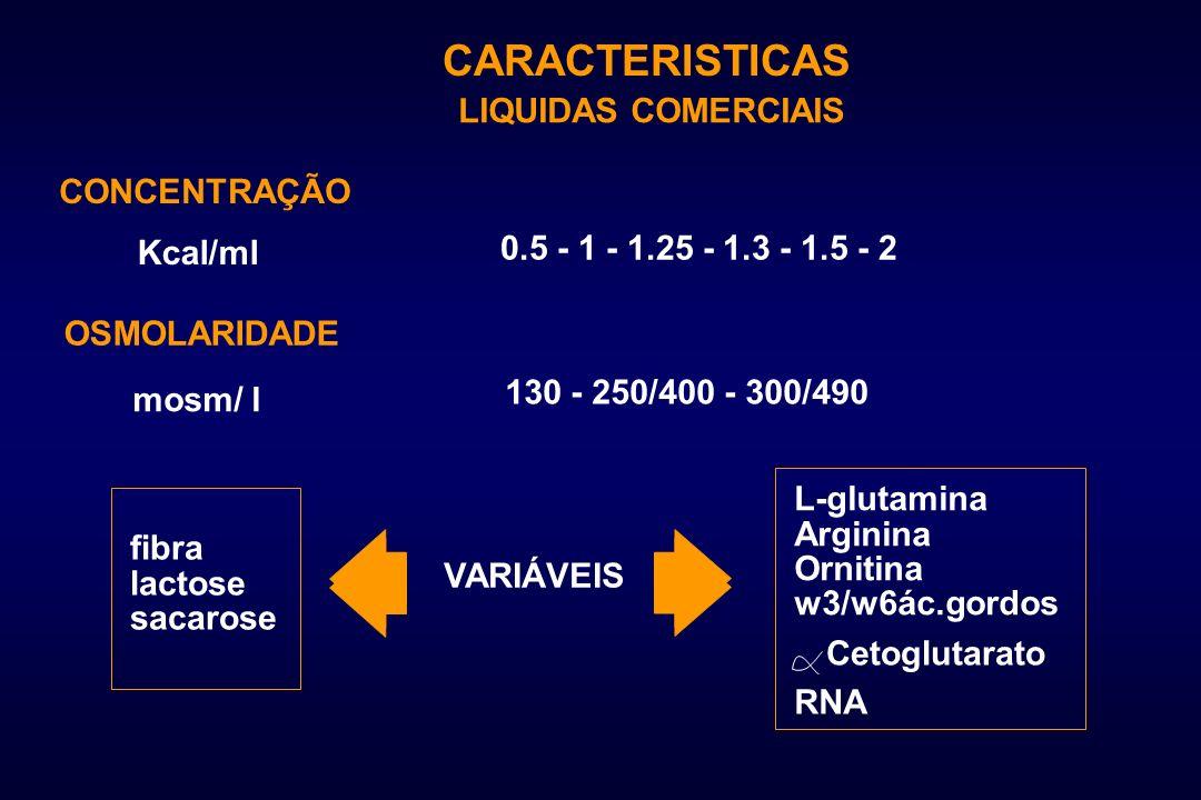 LIQUIDAS COMERCIAIS CARACTERISTICAS CONCENTRAÇÃO Kcal/ml 0.5 - 1 - 1.25 - 1.3 - 1.5 - 2 OSMOLARIDADE 130 - 250/400 - 300/490 mosm/ l VARIÁVEIS fibra l