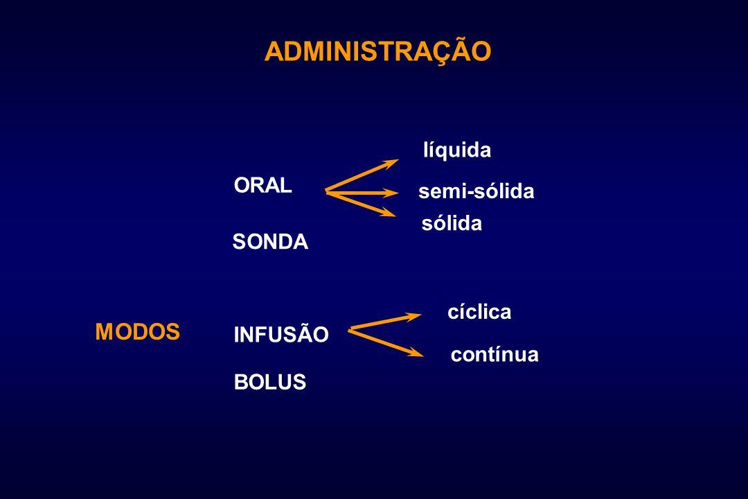 Vias de acesso Oral Sonda Curto prazo ( 4 sem.) Longo prazo (> 4 sem.) Nasogástrica Nasoduodenal Nasojejunal Faringeostomia cervical Esofagostomia cervical Gastrostomia Gastrostomia endosc.