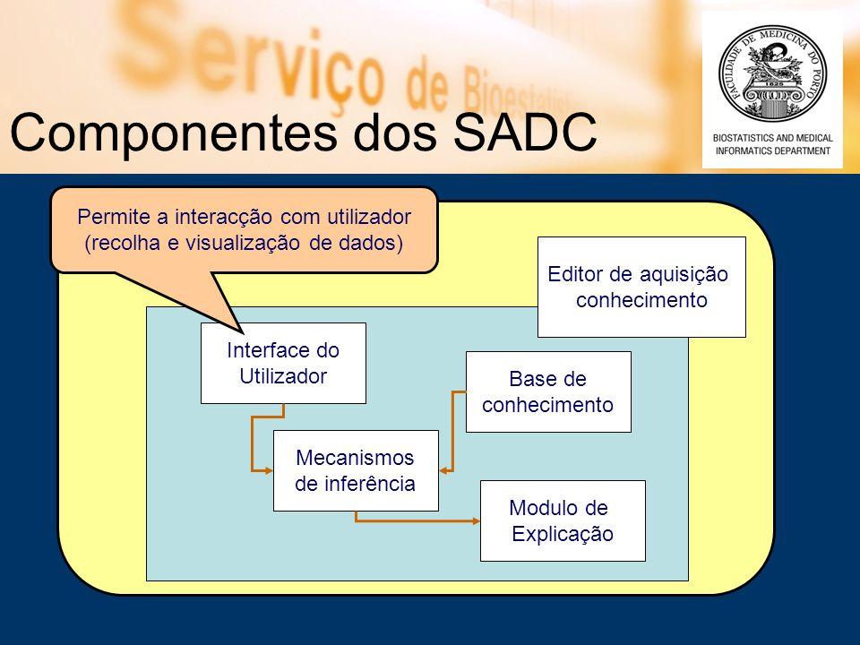 Editor de aquisição conhecimento Componentes dos SADC Interface do Utilizador Base de conhecimento Modulo de Explicação Mecanismos de inferência Permi