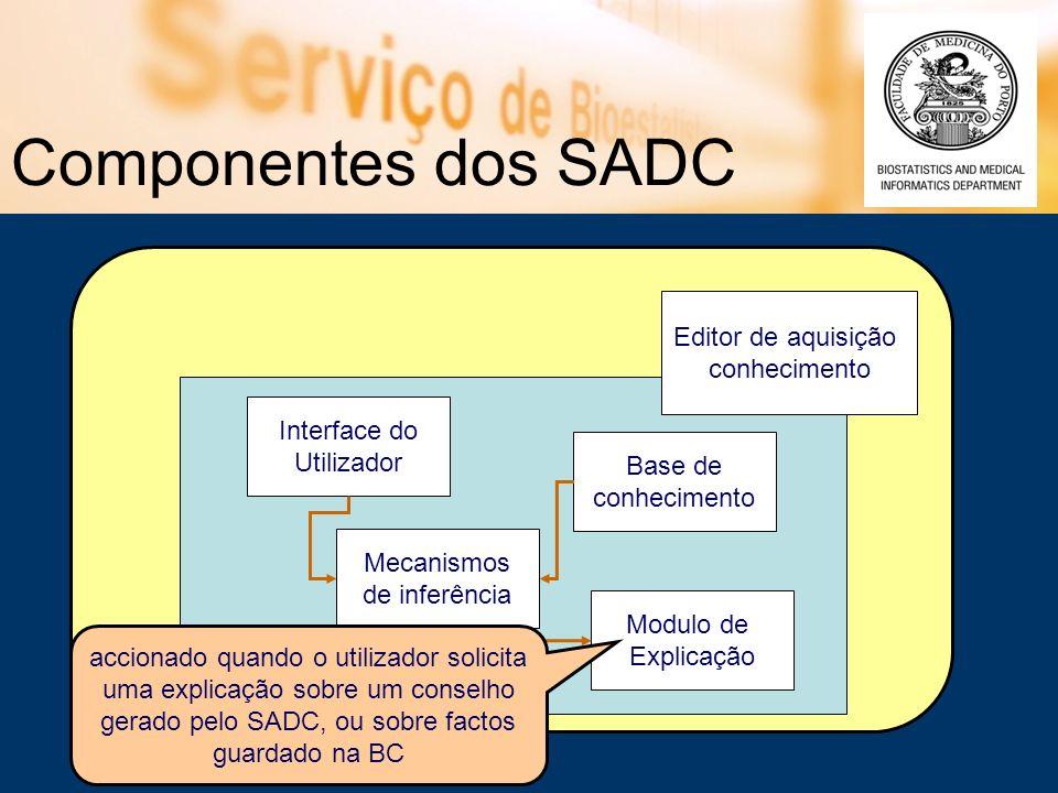 Editor de aquisição conhecimento Componentes dos SADC Interface do Utilizador Base de conhecimento Modulo de Explicação Mecanismos de inferência accio