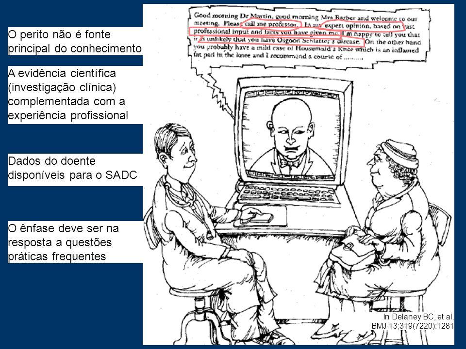 In Delaney BC, et al. BMJ 13;319(7220):1281 O perito não é fonte principal do conhecimento A evidência científica (investigação clínica) complementada