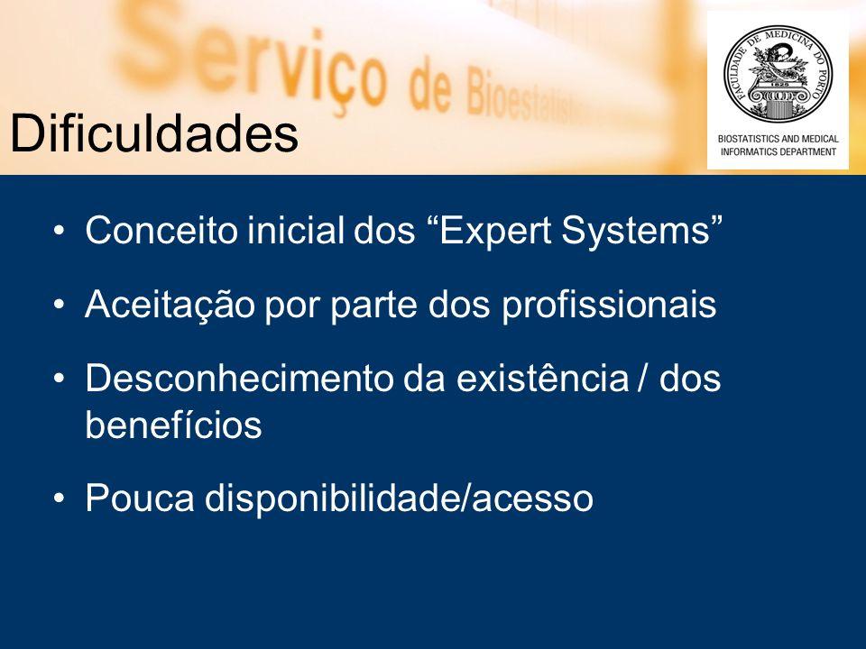 Dificuldades Conceito inicial dos Expert Systems Aceitação por parte dos profissionais Desconhecimento da existência / dos benefícios Pouca disponibil