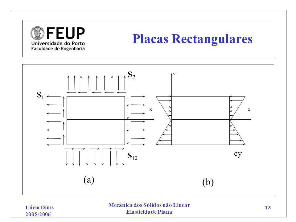 Lúcia Dinis 2005/2006 Mecânica dos Sólidos não Linear Elasticidade Plana 13 Placas Rectangulares S1S1 S 12 cy xx y S2S2 (a) (b)