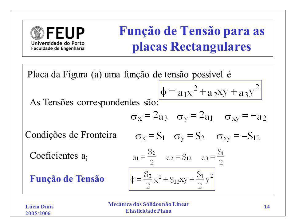 Lúcia Dinis 2005/2006 Mecânica dos Sólidos não Linear Elasticidade Plana 14 Função de Tensão para as placas Rectangulares Placa da Figura (a) uma funç