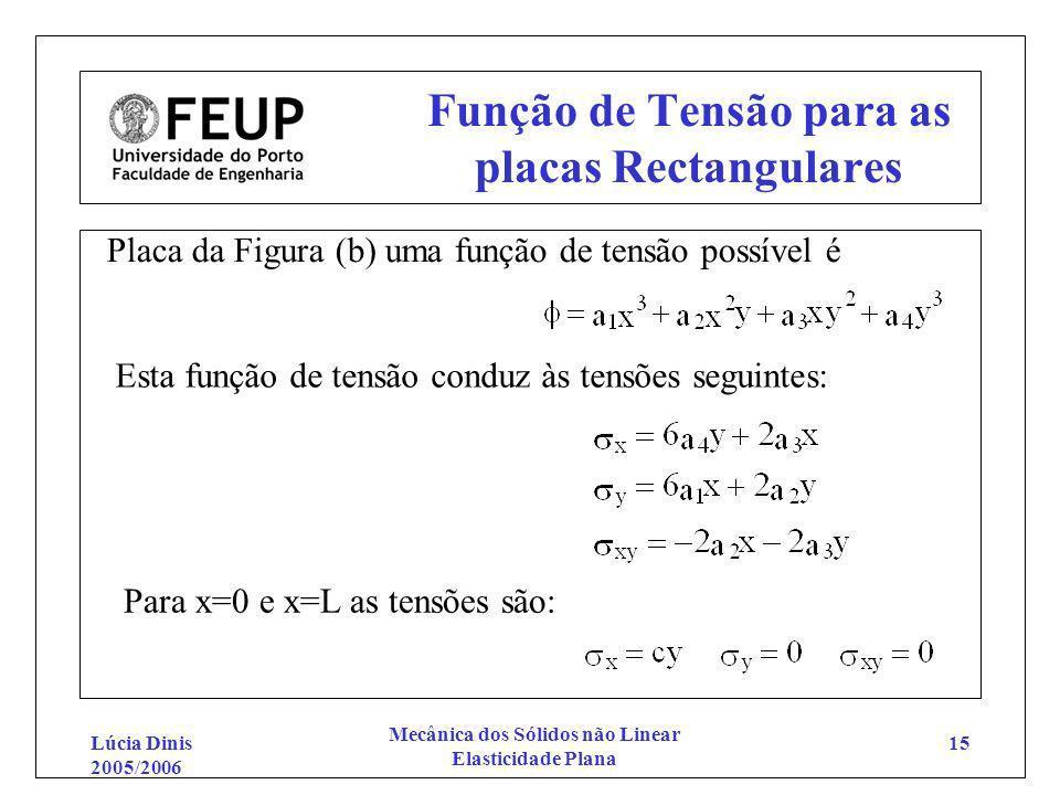 Lúcia Dinis 2005/2006 Mecânica dos Sólidos não Linear Elasticidade Plana 15 Função de Tensão para as placas Rectangulares Placa da Figura (b) uma funç