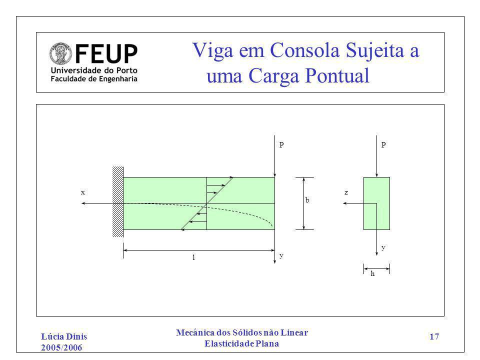 Lúcia Dinis 2005/2006 Mecânica dos Sólidos não Linear Elasticidade Plana 17 Viga em Consola Sujeita a uma Carga Pontual h y x P b y z P l