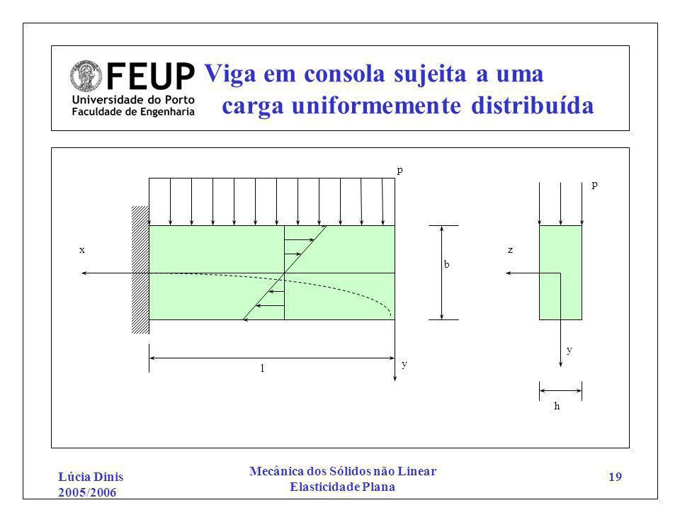Lúcia Dinis 2005/2006 Mecânica dos Sólidos não Linear Elasticidade Plana 19 Viga em consola sujeita a uma carga uniformemente distribuída y x b y z p