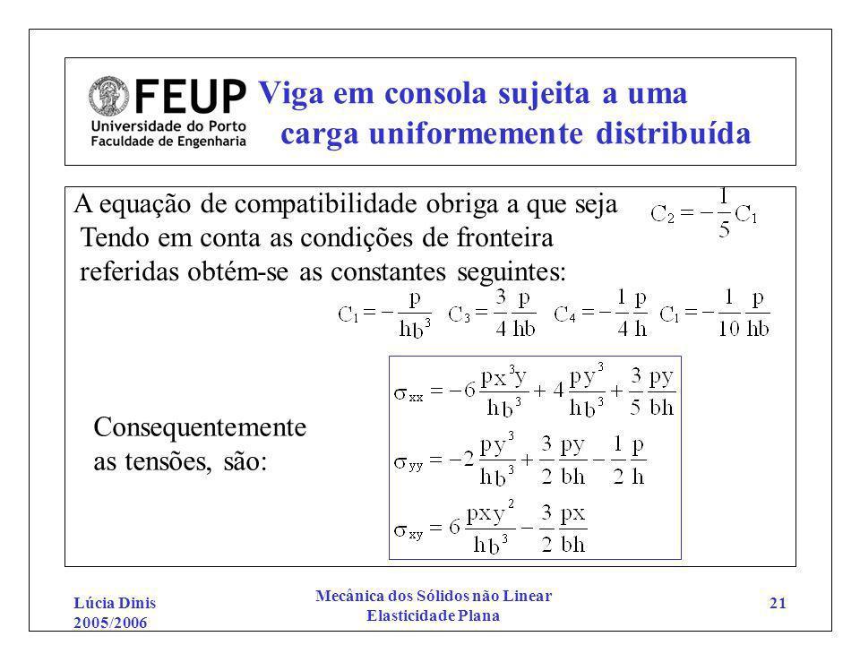 Lúcia Dinis 2005/2006 Mecânica dos Sólidos não Linear Elasticidade Plana 21 Viga em consola sujeita a uma carga uniformemente distribuída A equação de