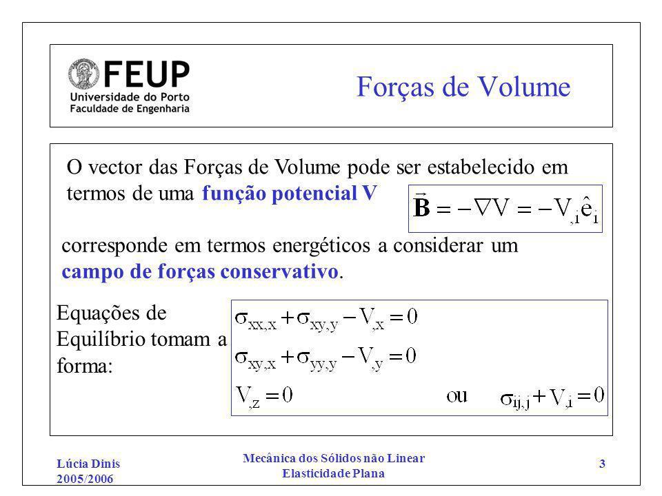 Lúcia Dinis 2005/2006 Mecânica dos Sólidos não Linear Elasticidade Plana 3 Forças de Volume O vector das Forças de Volume pode ser estabelecido em ter
