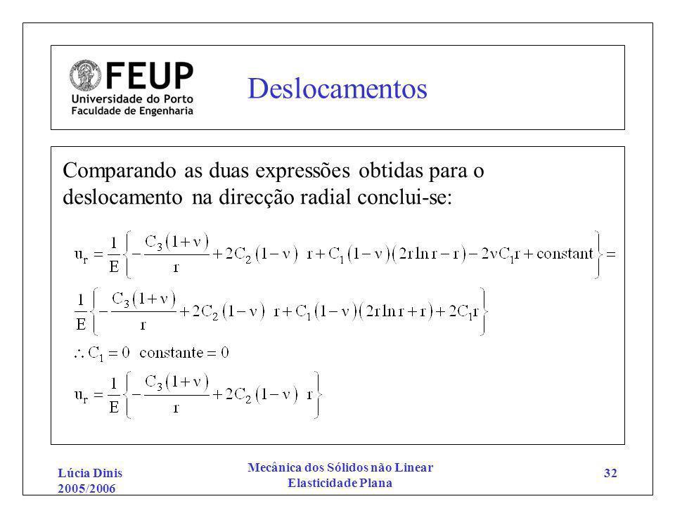 Lúcia Dinis 2005/2006 Mecânica dos Sólidos não Linear Elasticidade Plana 32 Deslocamentos Comparando as duas expressões obtidas para o deslocamento na