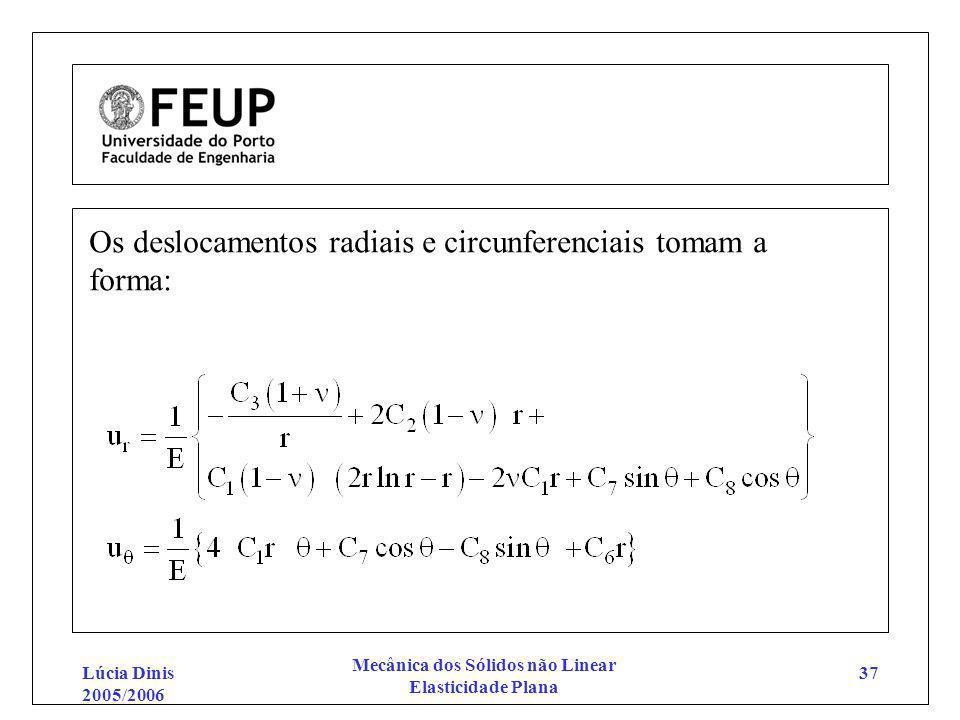 Lúcia Dinis 2005/2006 Mecânica dos Sólidos não Linear Elasticidade Plana 37 Os deslocamentos radiais e circunferenciais tomam a forma: