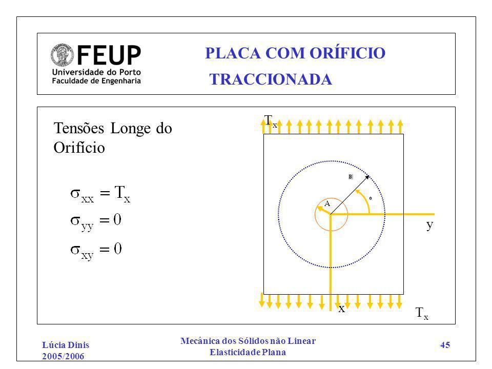 Lúcia Dinis 2005/2006 Mecânica dos Sólidos não Linear Elasticidade Plana 45 PLACA COM ORÍFICIO TRACCIONADA y x A TxTx TxTx A Tensões Longe do Orifício